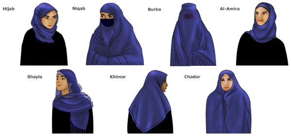 Velo islamico: quali veli sono i più diffusi?