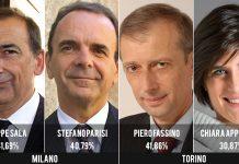 Risultati elezioni comunali 2016: i capoluoghi più importanti al ballottaggio